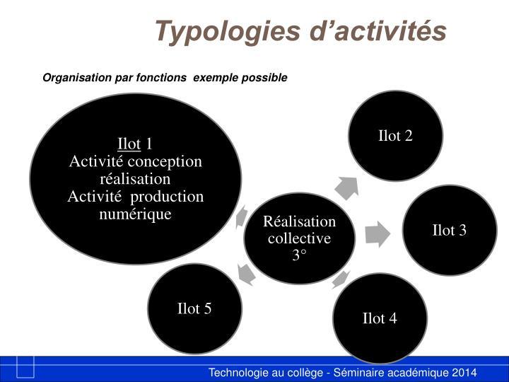 Typologies d'activités