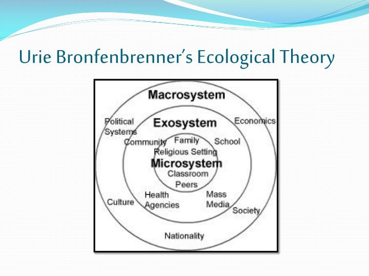 urie bronfenbrenner ecological systems theory essay Urie bronfenbrenner founded the ecological systems theory to understand the complex relationship between the infant, the family, and society and how they impact urie bronfenbrenner ecological theory essays this paper will focus on the various human development theories and then try to connect them with public.