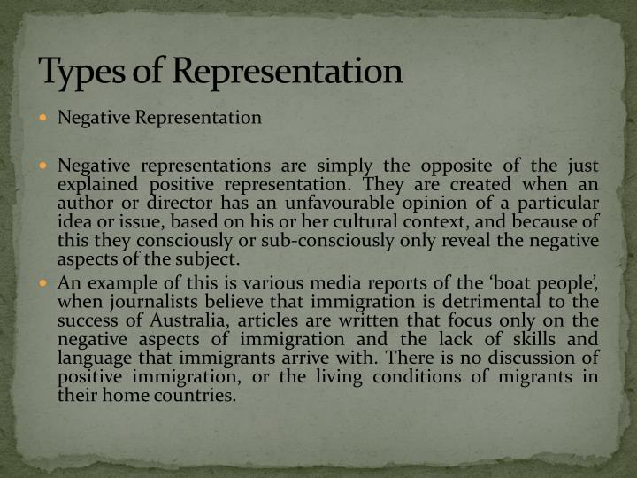 Types of representation1