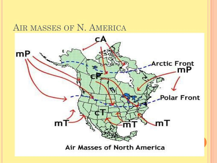 Air masses of N. America