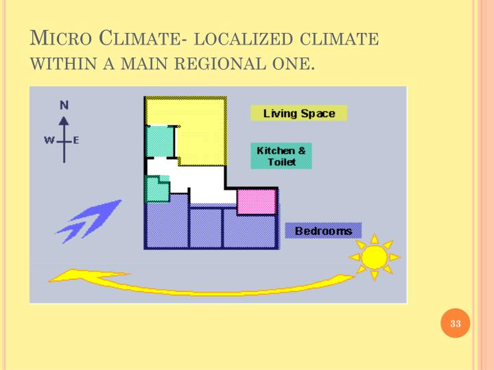 Micro Climate- localized climate within a main regional one.