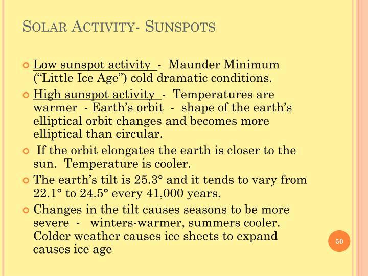 Solar Activity- Sunspots