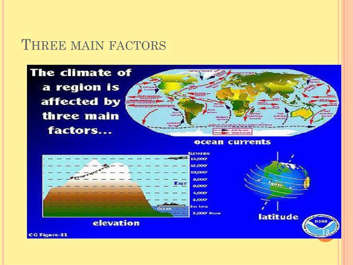 Three main factors