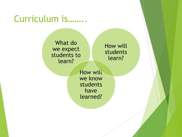 Curriculum is……..