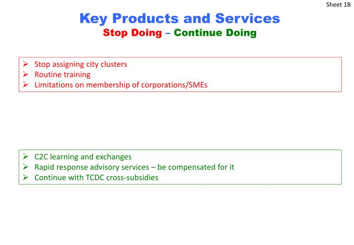 Key Products and Services