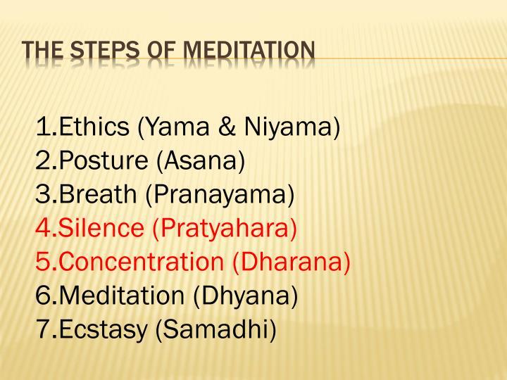 The Steps of Meditation