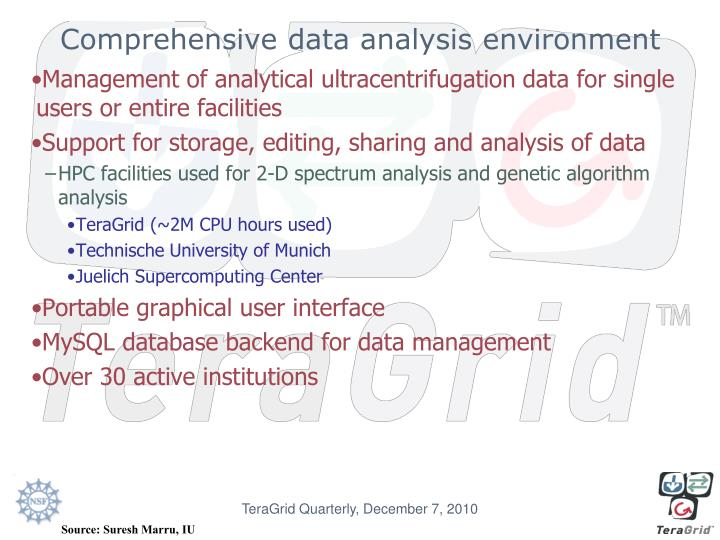 Comprehensive data analysis environment