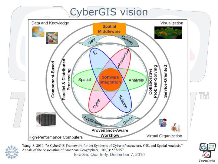 CyberGIS