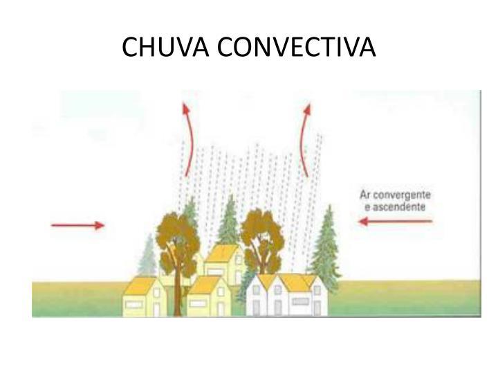 CHUVA CONVECTIVA