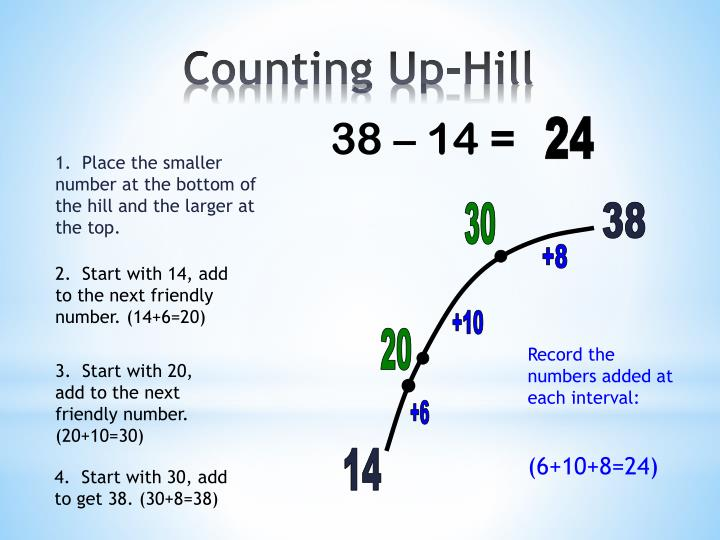 Counting Up-Hill
