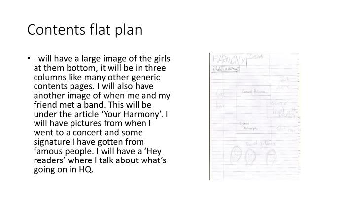 Contents flat plan