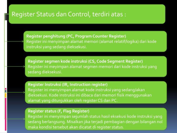 Register Status