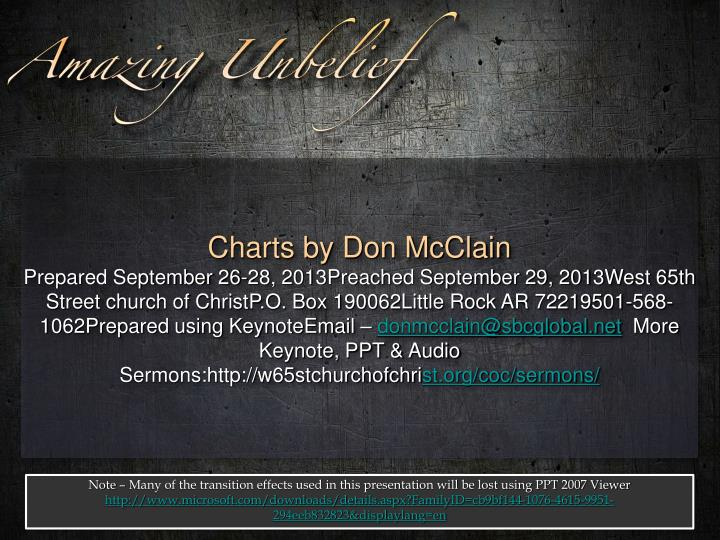 Charts by Don McClain