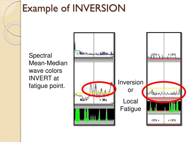 Example of INVERSION