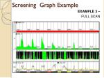 screening graph example