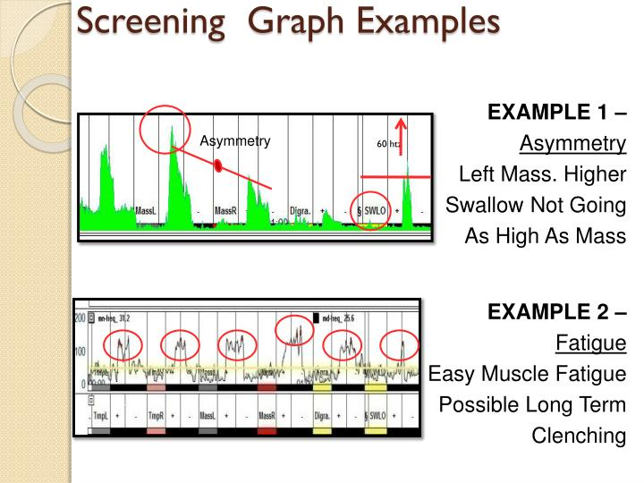Screening  Graph Examples