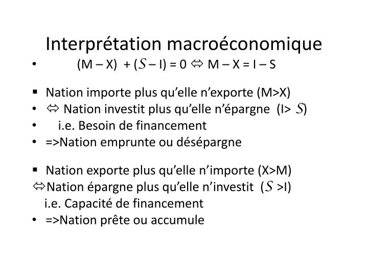 Interprétation macroéconomique