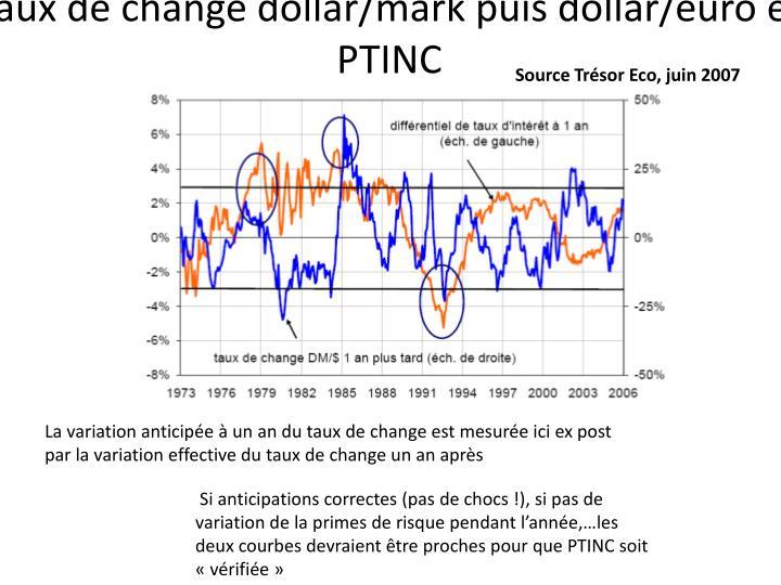 Taux de change dollar/mark puis dollar/euro et PTINC