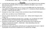 violation de la ptinc i le carry trade