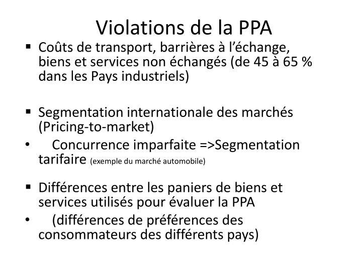 Violations de la PPA