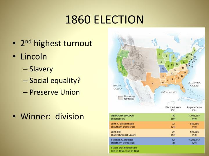 1860 ELECTION