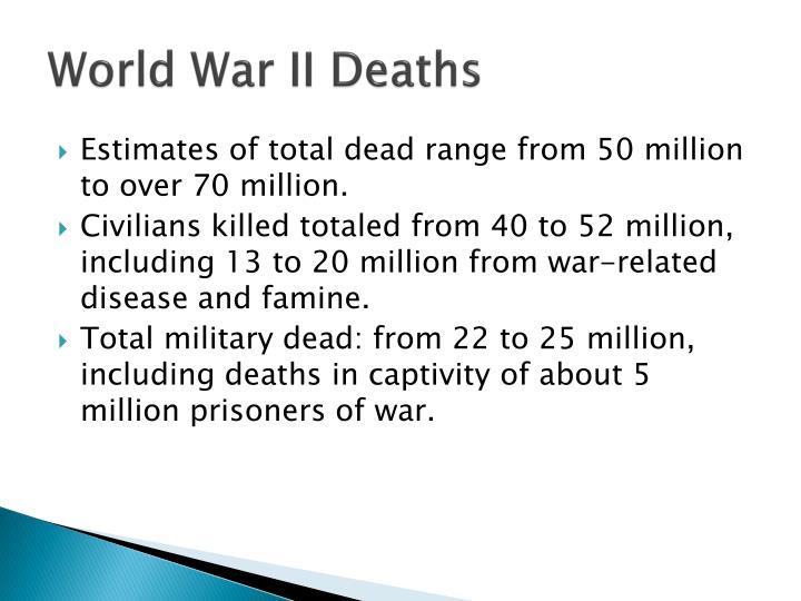 World War II Deaths