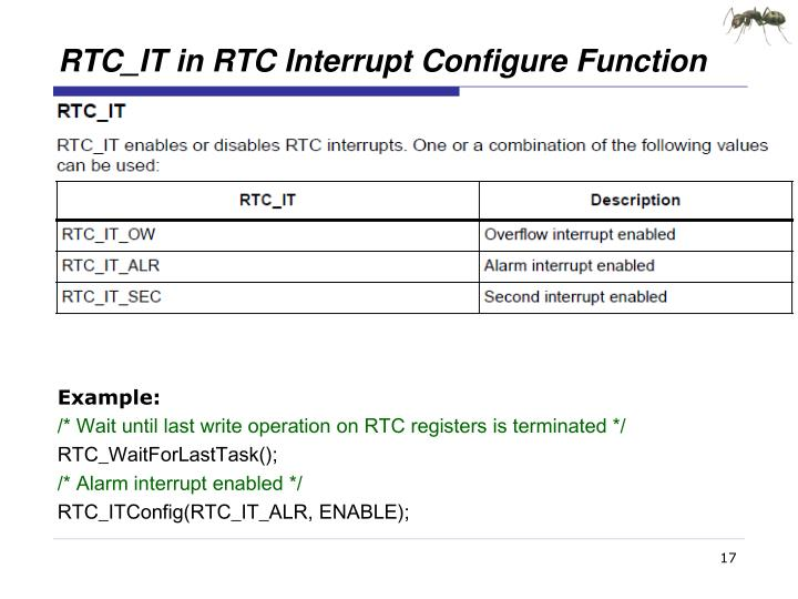 RTC_IT in RTC Interrupt Configure Function
