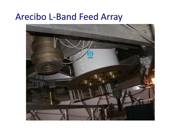 Arecibo L-Band Feed Array