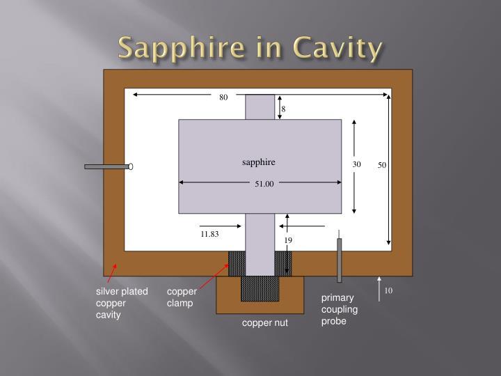 Sapphire in Cavity