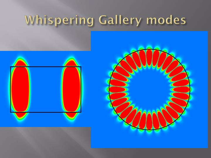Whispering Gallery modes