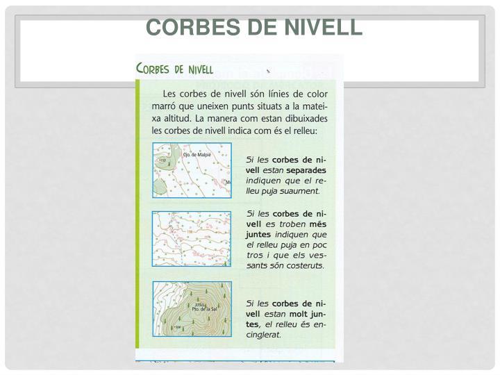 CORBES DE NIVELL