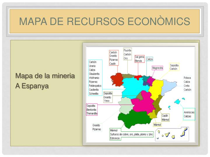 Mapa de recursos econòmics
