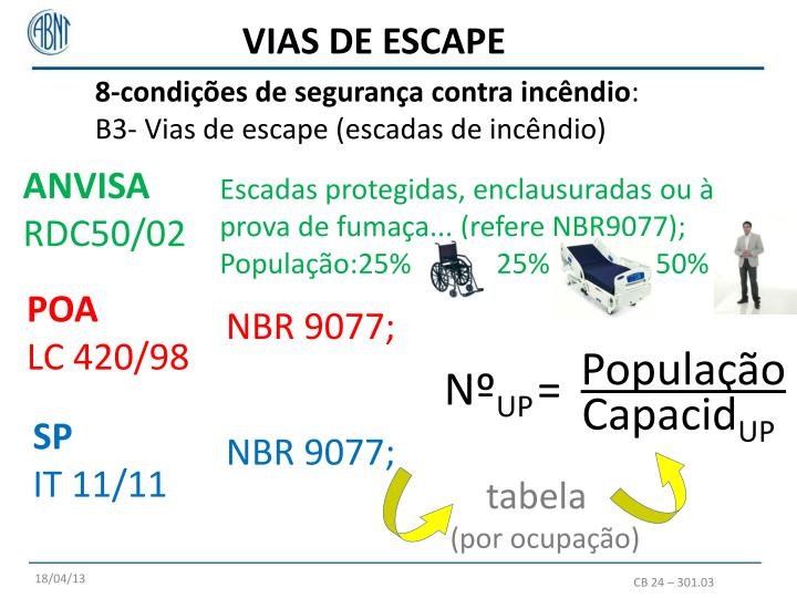 VIAS DE ESCAPE