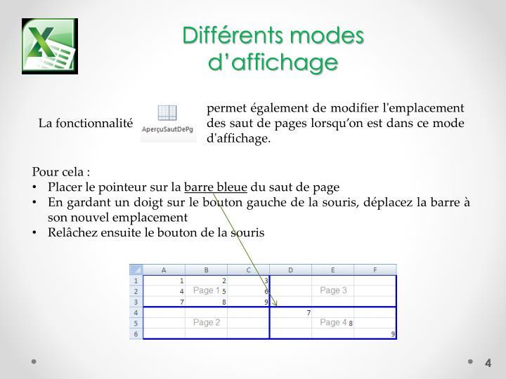 Différents modes d'affichage
