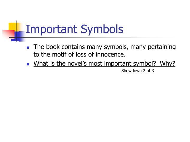 Important Symbols