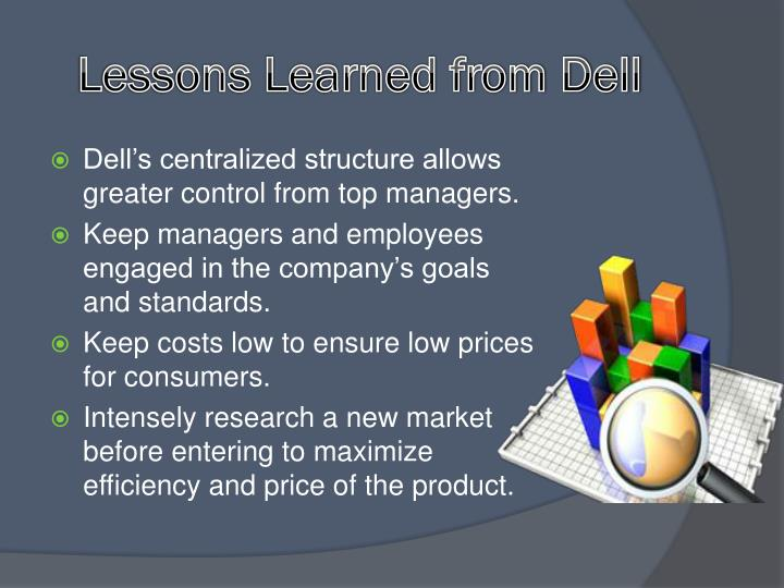 Lessons Learned from Dell
