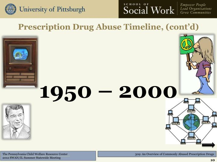 Prescription Drug Abuse Timeline, (cont'd)