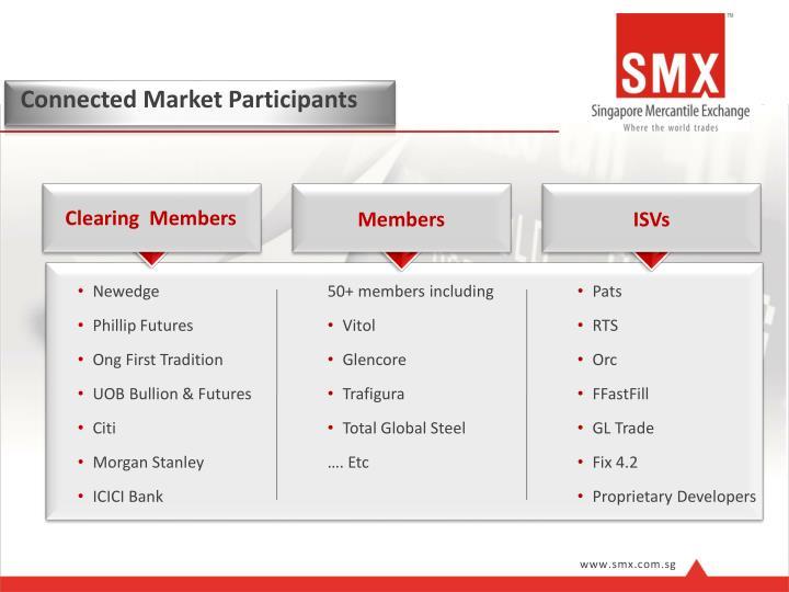 Connected Market Participants