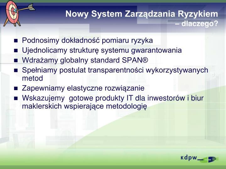 Nowy System Zarządzania Ryzykiem