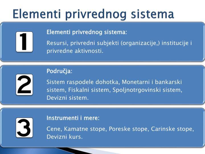 Elementi privrednog sistema