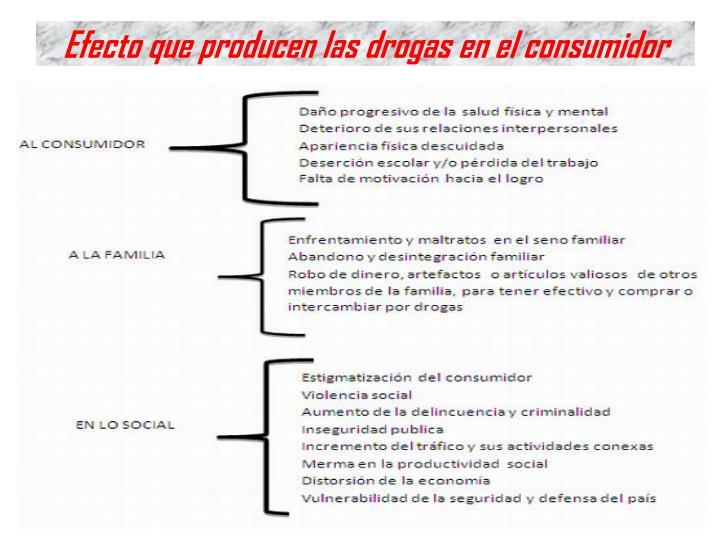 Efecto que producen las drogas en el consumidor