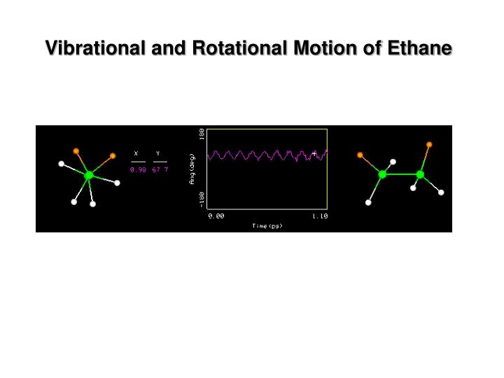 Vibrational and Rotational Motion of Ethane