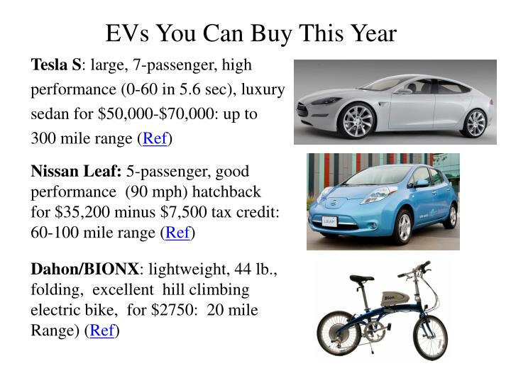 EVs You Can Buy This Year