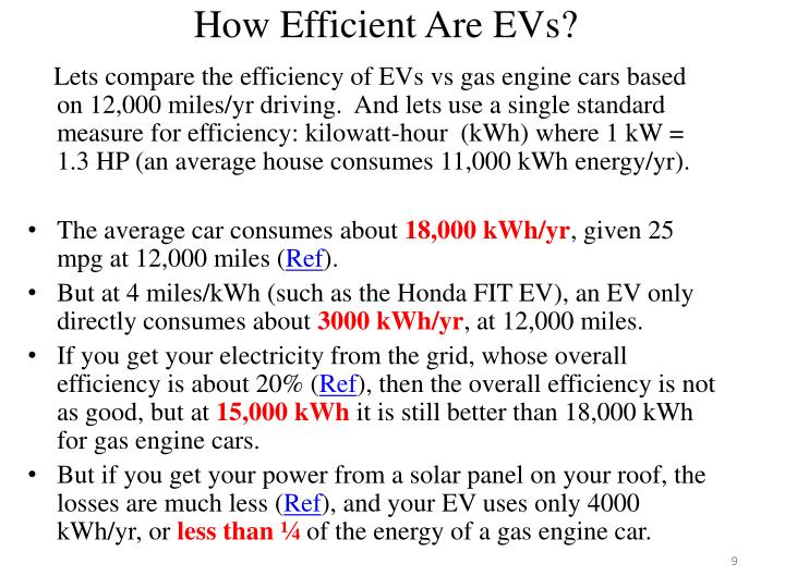How Efficient Are EVs?