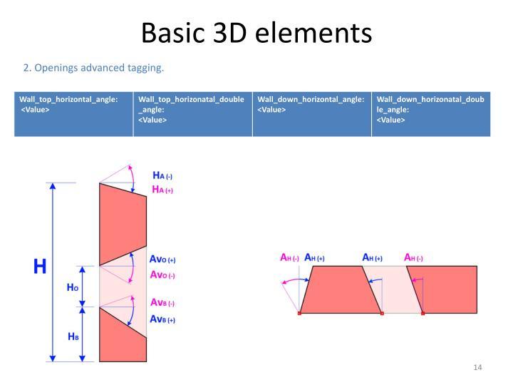 Basic 3D elements