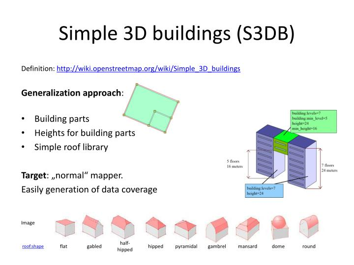 Simple 3d buildings s3db