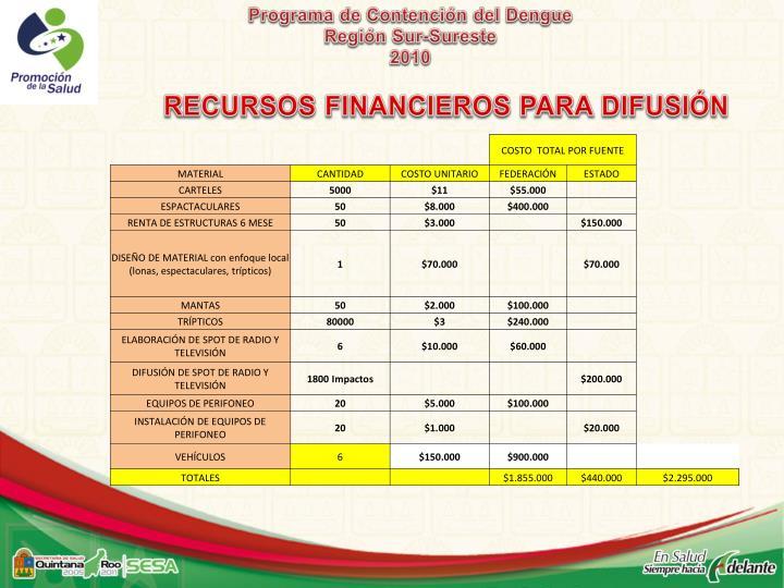 Programa de Contención del Dengue
