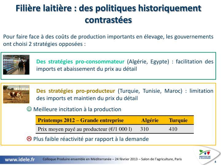Filière laitière : des politiques historiquement contrastées