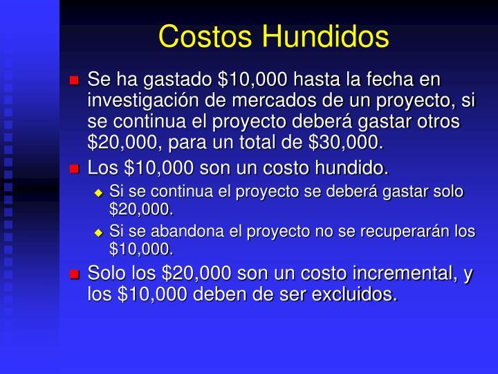 Costos Hundidos