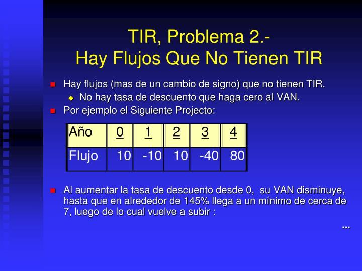 TIR, Problema 2.-